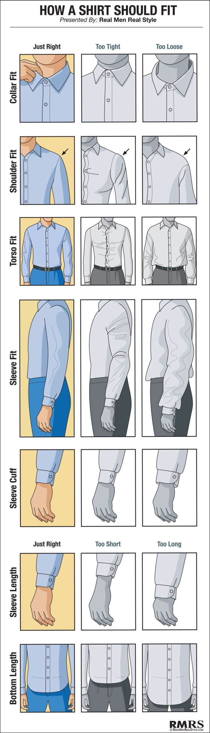 How To Tell If Your Shirt Fits (infographic)
