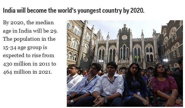 Totally Mind Blowing Facts About India (16 pics)
