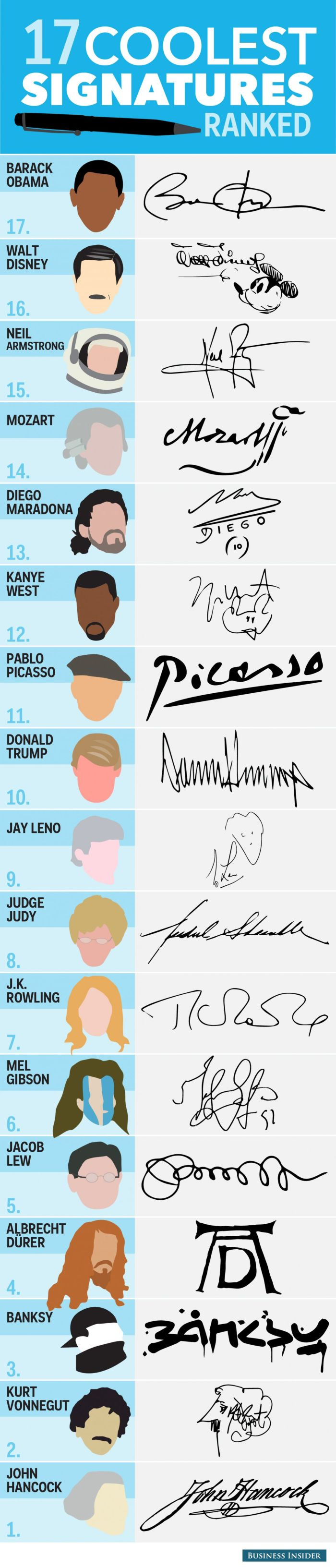 The Coolest Celebrity Signatures Of All Time