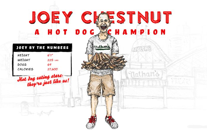 What It Takes To Become A Hot Dog Eating Champion (6 pics)