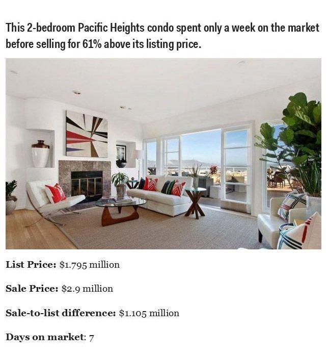 San Francisco Real Estate Is Insane (13 pics)