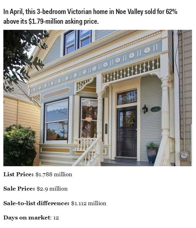 San Francisco Real Estate Is Insane (13 pics)