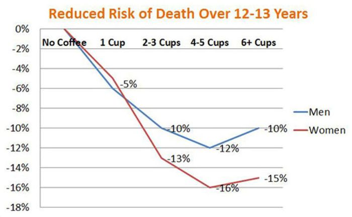 If You Drink Coffee These Are Facts You Need To Know (17 pics)