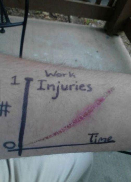 Work Fails & Job LOLs. Part 27 (45 pics)