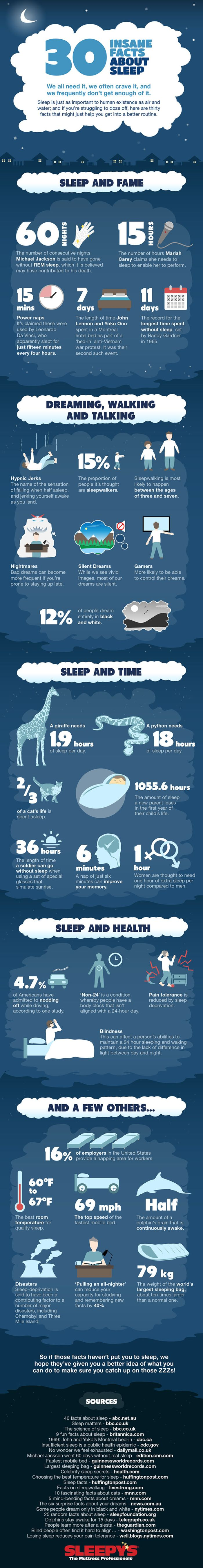 30 Facts You Didn't Know About Sleep (infographic)