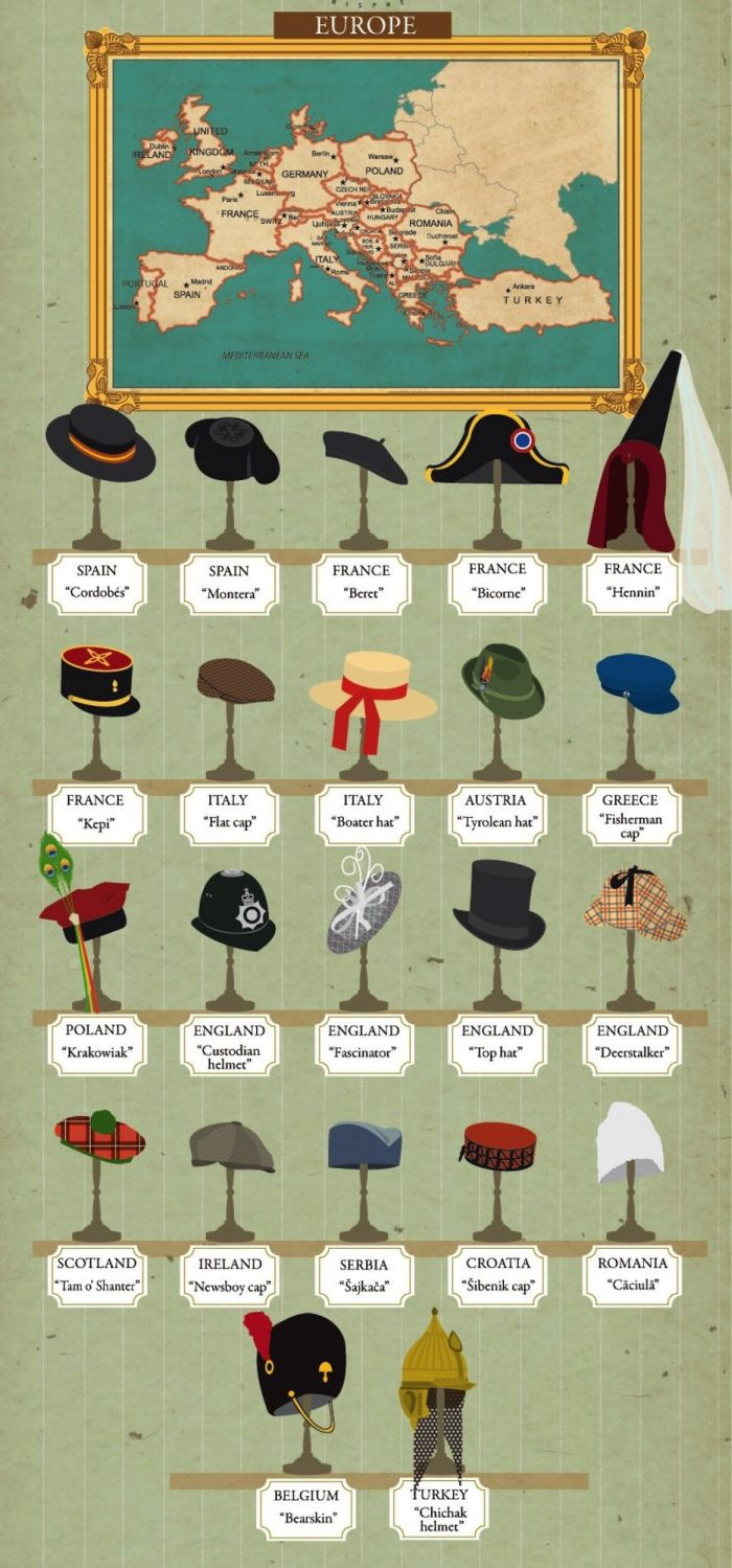 Different Hat Styles From Around The World (7 pics)