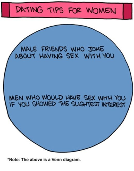 Everything You Need To Know About Men (27 pics)