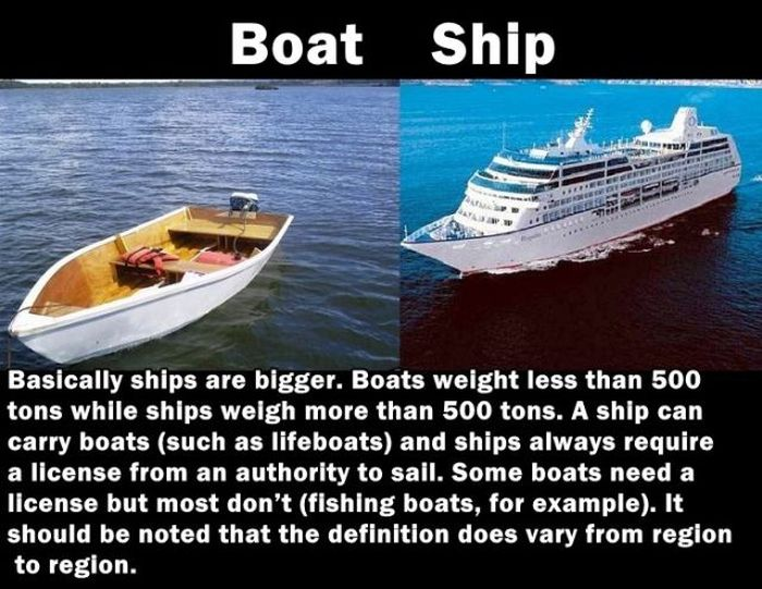 Things That Seem the Same but Are Entirely Different (20 pics)