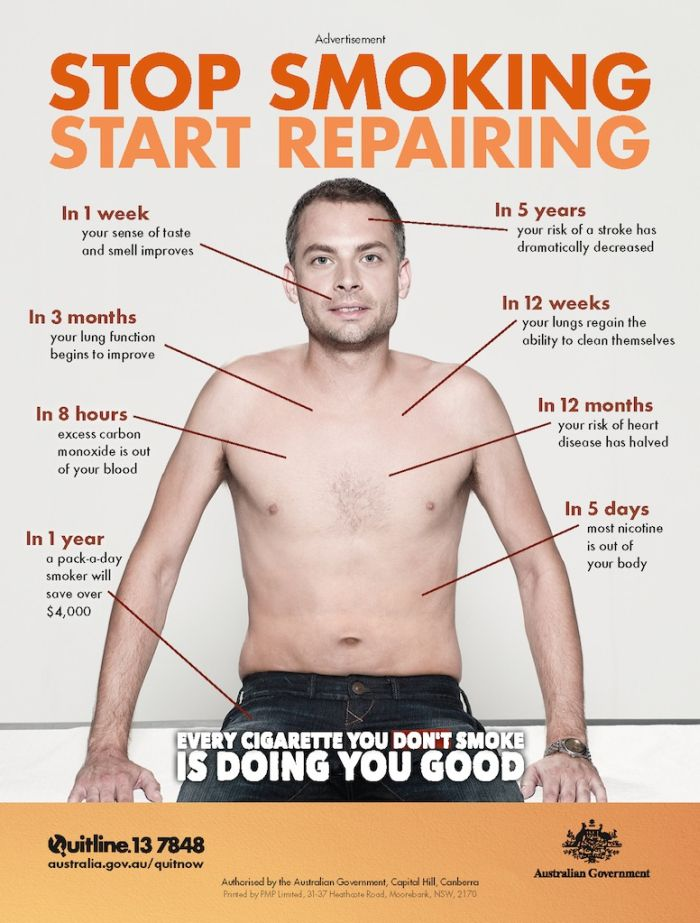 Your Body After Quitting Smoking (2 pics)