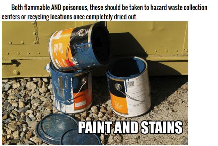 The 14 Most Dangerous Items To Throw In The Trash (14 pics)