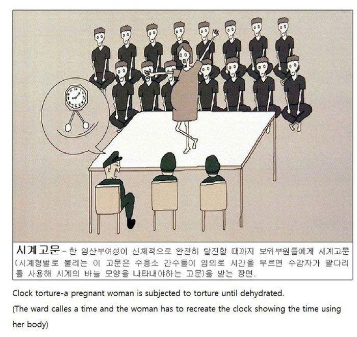 The Inside Of A North Korean Prison Camp (14 pics)