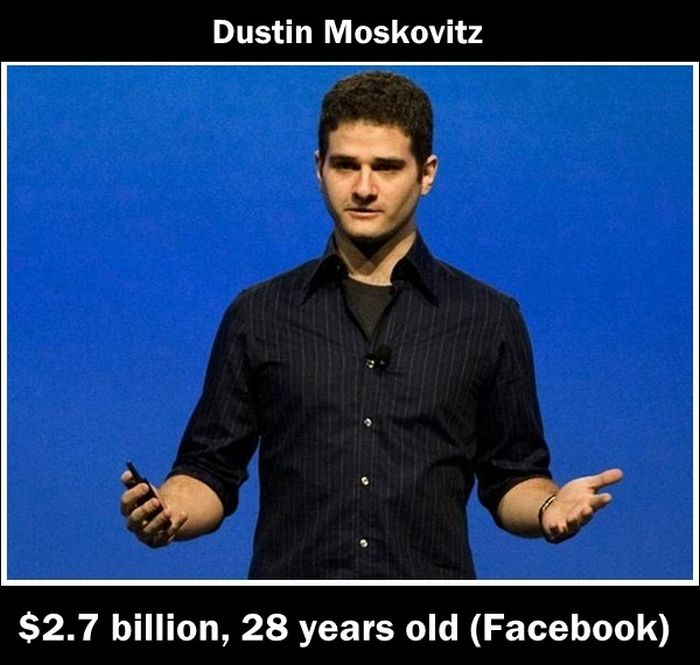 The 20 Youngest Billionaires On The Planet (20 pics)