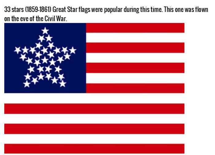 The Evolution Of The American Flag (27 pics)