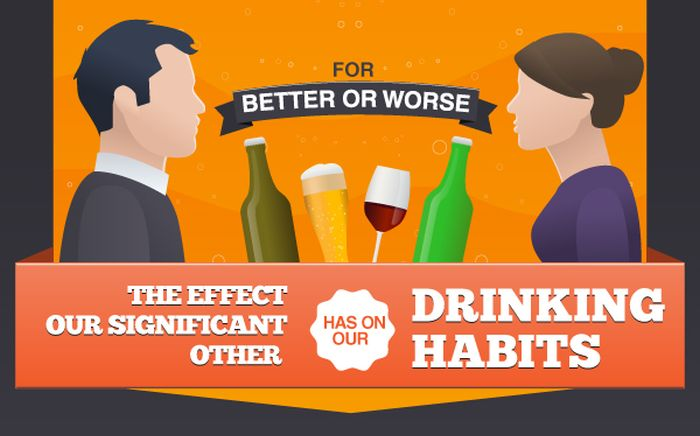 How Your Relationship Status Effects Your Drinking Habits (infographic)