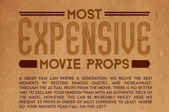 Expensive Movie Props That Sold For Big Money (infographic)