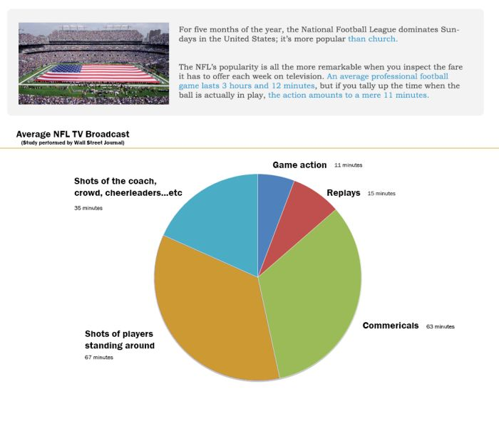 Fascinating Statistics About Almost Everything (17 pics)