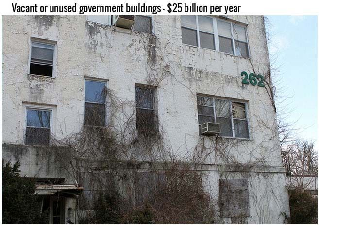 What Your Tax Dollars Really Pay For (16 pics)