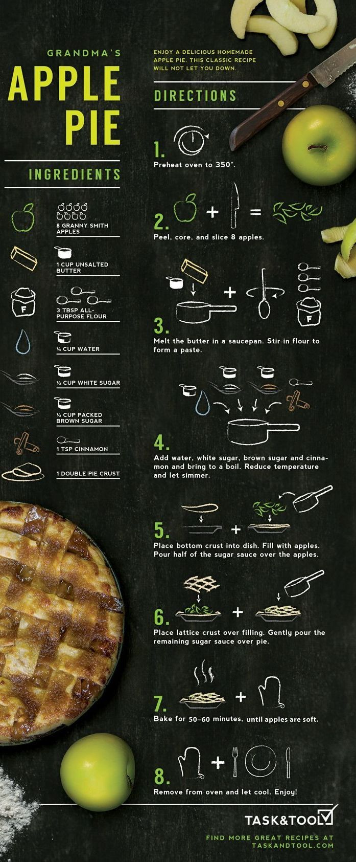 How To Make The Perfect Apple Pie (infographic)