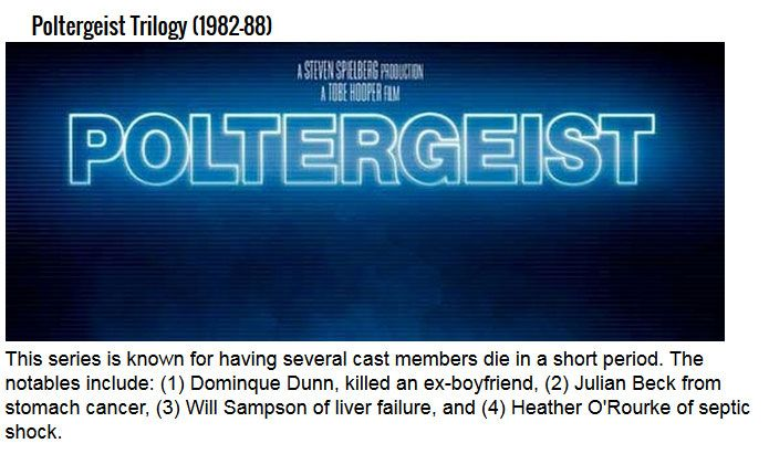 These Are The Most Cursed Movies Of All Time (12 pics)