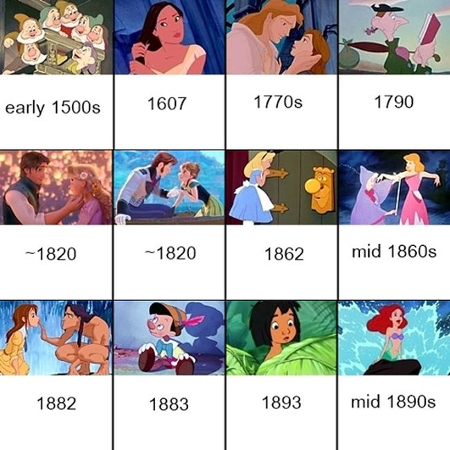 Unraveling The Disney Timeline (5 pics)