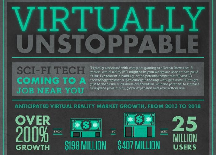 Could Virtual Reality Be Taking Over Your Workplace? (infographic)