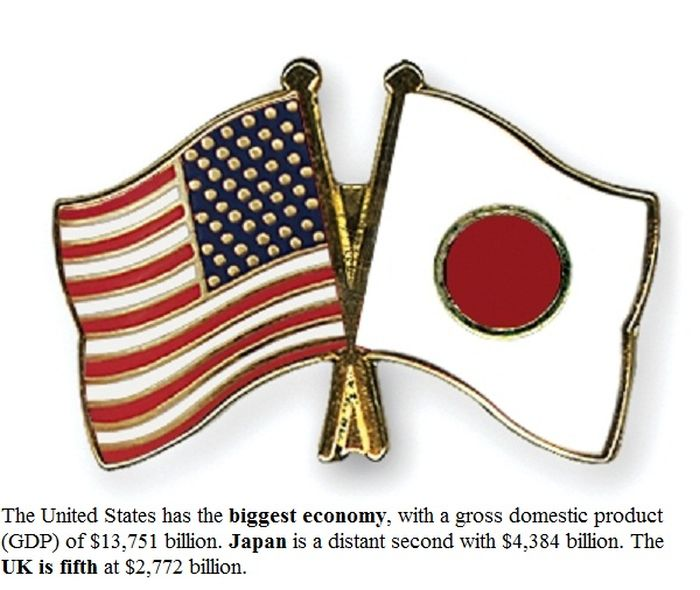 Surprising Facts About The World Economy (19 pics)