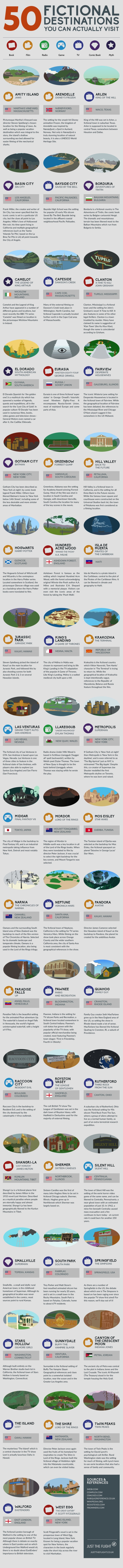 How You Can Visit Your Favorite Movie Locations In Real Life (infographic)