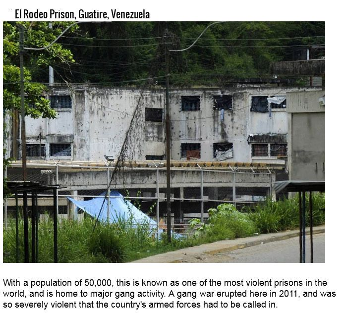 The Worst Prisons In The Entire World (15 pics)