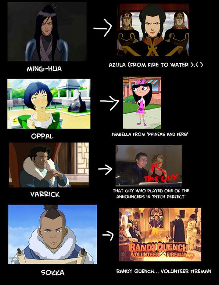 The Famous Actors Who Voice Characters On Avatar (6 pics)