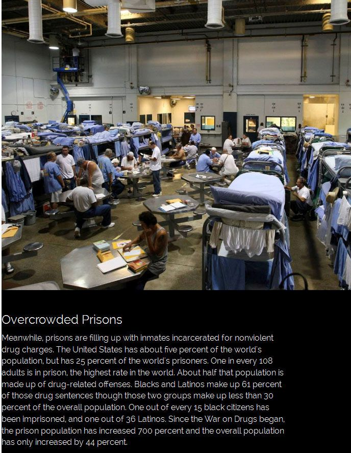 war drugs and prison overcrowding