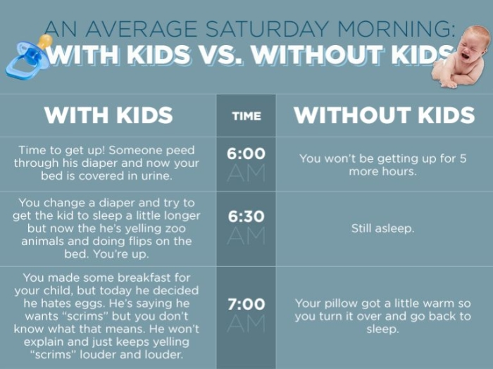 What Saturday Morning Is Like With And Without Kids
