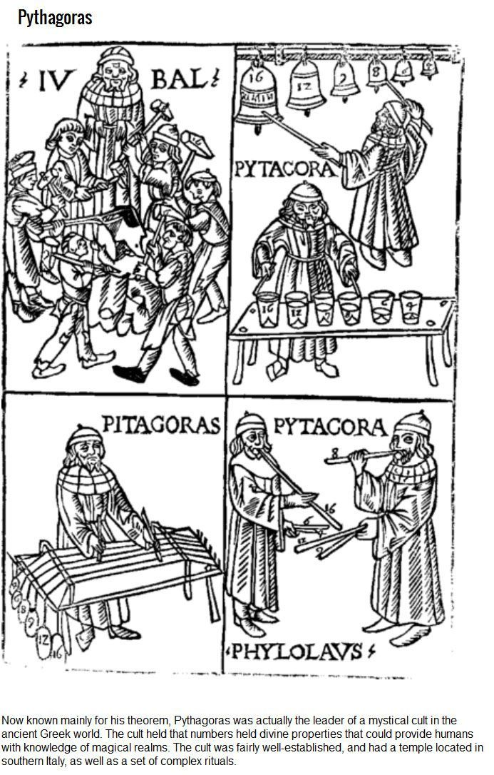 Historical Figures That Believed In Witchcraft (10 pics)