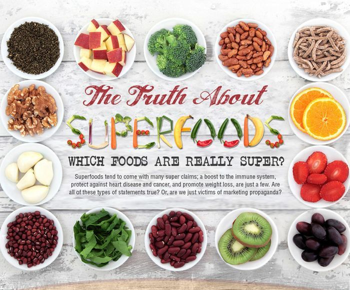 Super Foods Or Super Frauds? (infographic)