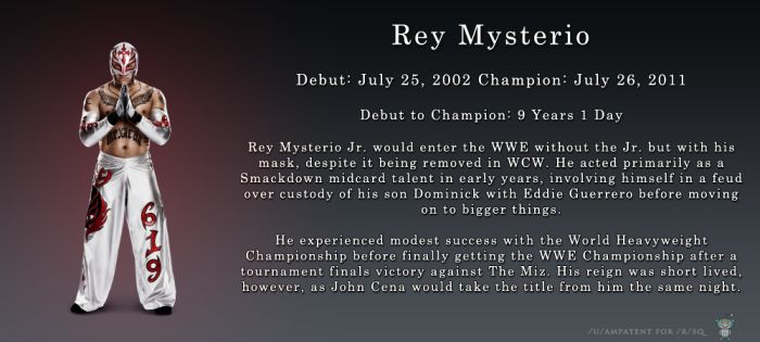 From Debut to WWE Champion This Is How A Superstar Is Made (43 pics)