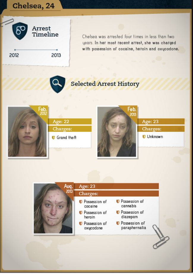 Before And After Crystal Meth (55 pics)