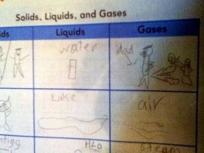 Worksheets Test Of Genius Worksheet Answers kids just have all the right answers when it comes to tests 20 pics 6 pics