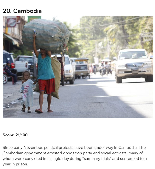 These Are The 20 Most Corrupt Countries Around The World (20 pics)