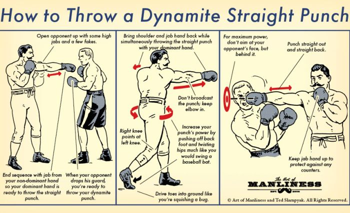 These Are The Things That Every Man Should Know How To Do (26 pics)