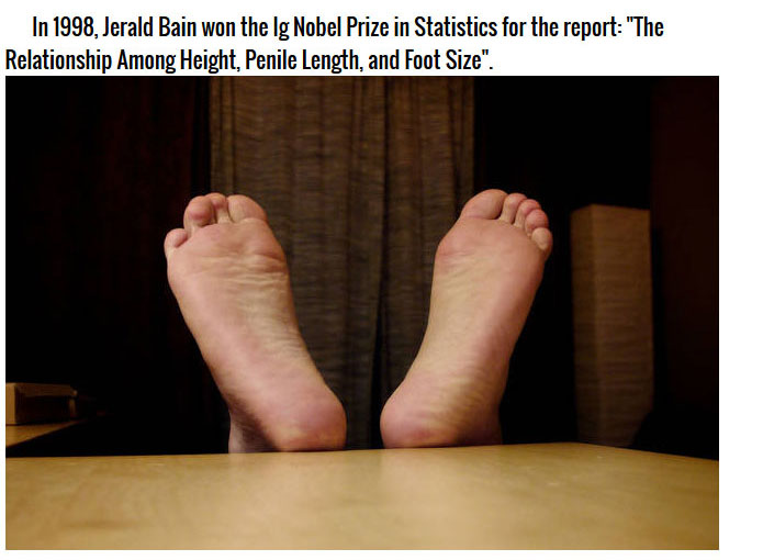 Hilarious And Strange Winners Of The 'Ig' Nobel Prize (10 pics)