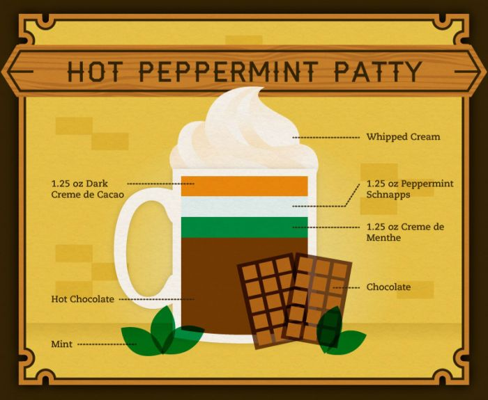 The Best Hot Drinks To Get You Through Winter (6 pics)