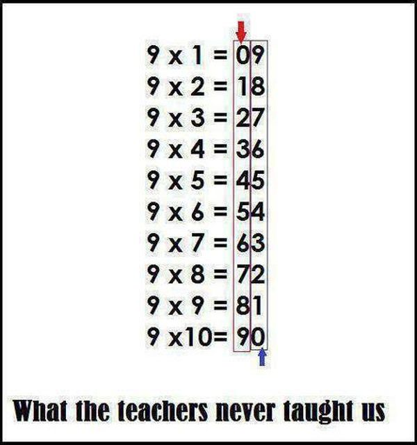 Απλή τεχνάσματα μαθηματικά που θα σας βοηθήσει να λύσετε οποιοδήποτε πρόβλημα (14 pics)