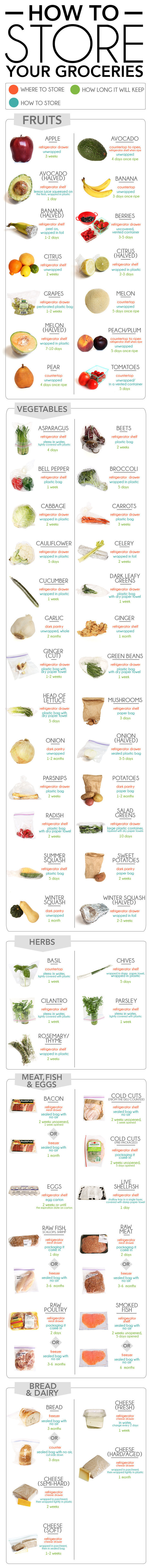 These Diagrams Will Help You Eat Healthy In 2015 (24 pics)