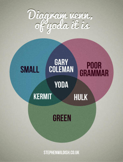 Diagram Venn Diagrams That Are Honest And Hilarious