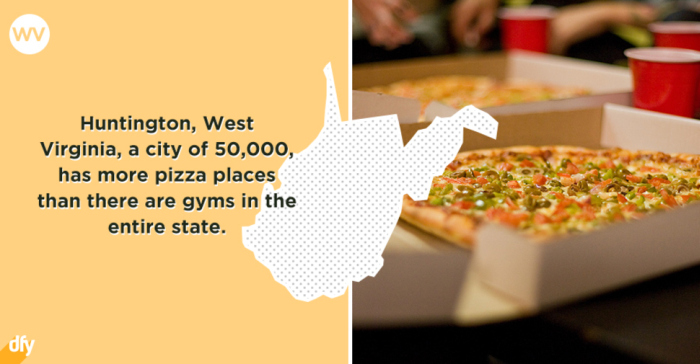 Embarrassing Facts About Each U.S. State (50 pics)