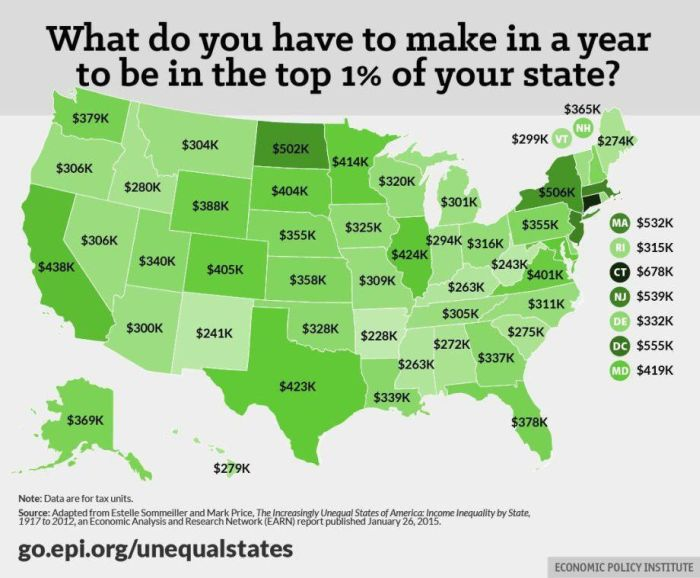 How Much Money You Need To Be In The Top 1% In Each State (2 pics)