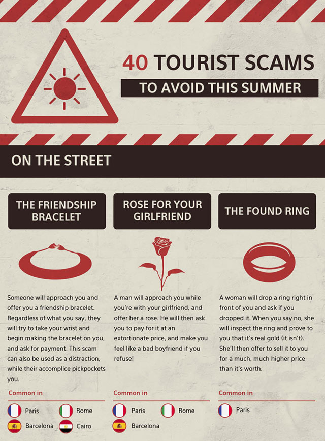 40 Tourist Scams You Need To Watch Out For When Traveling (2 pics)