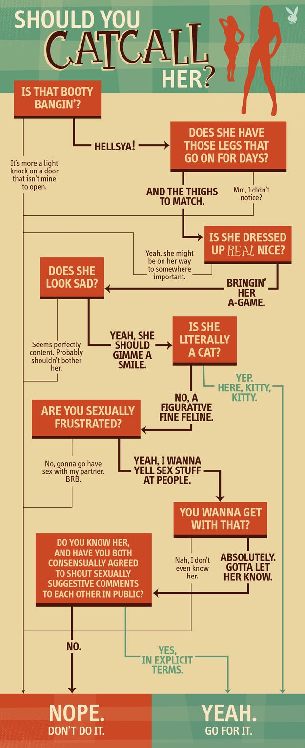 These Diagrams Were Designed To Make Your Sex Life Better (22 pics)
