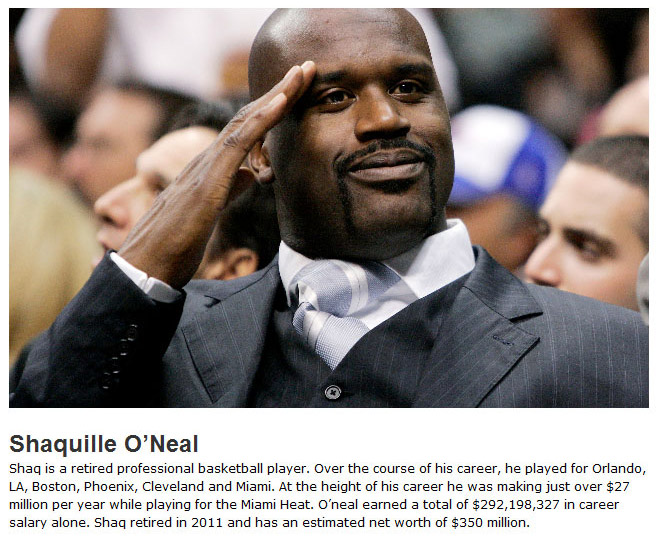 These Are The 20 Richest Athletes In The Entire World (20 pics)