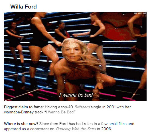 You Probably Already Forgot About These 15 Celebrities From The 2000s (15 pics)