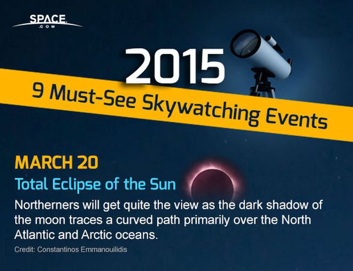 9 Reasons To Watch The Sky In 2015 (infographic)